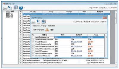 データの保護