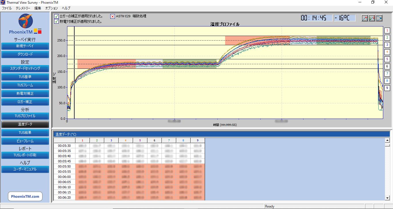 温度プロファイルは、サーマルビューソフトウエアのグラフィックウインドウに表示されます。